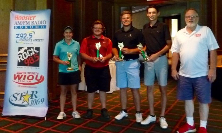 WIOU-CAM 1st Place Winners.jpg