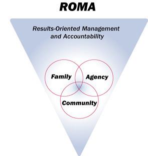 roma_triangle2.jpg