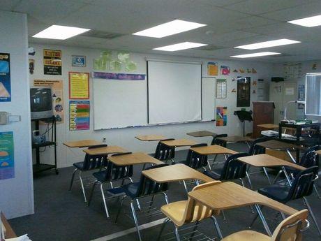 The classroom