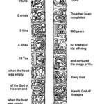 Copan stela B translation