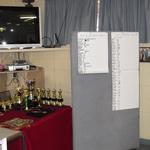2012 Presentation Night - 4 February
