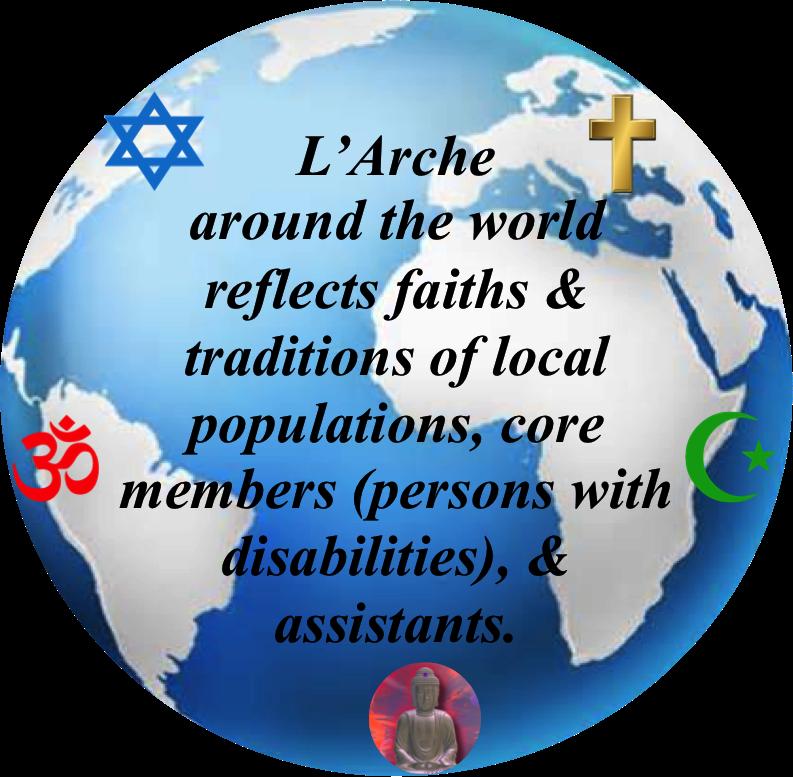 Faiths & Globe.png