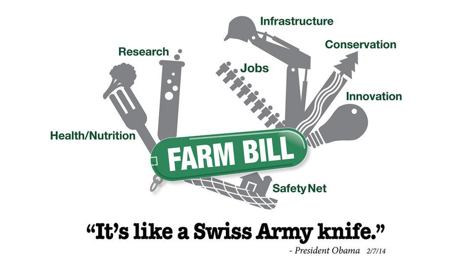 Image result for 2018 usda farm bill