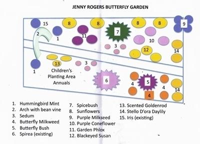 JR.Butterfly_Garden.jpg