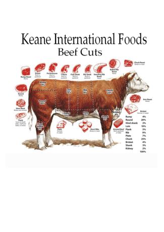 Keane_International_Food_Beef_Cut.png