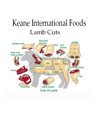 Keane_International_Food_Lamb_Cut.png