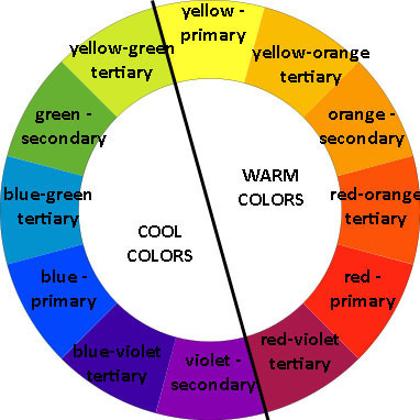 How Do You Know Which Colors Go Together Dont Get Stressed I Planning Your Wedding Can Be Very Stressful Take Some Time To Research Different Color