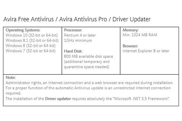 avira antivirus pro 2016 full + key