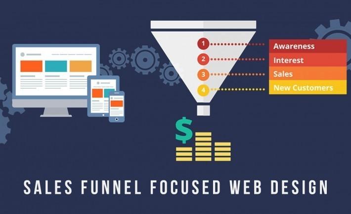 How Website Design Increase Your Sales | Web Designing Companies in Dubai