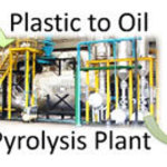Pyrolysis: All-important Conversion of Waste Plastic into Fuel Oil Technology