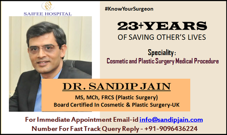 Botox_by_dr_sandip_jain_in_india