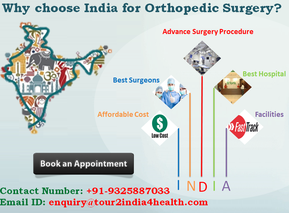 Why choose India for Orthopedic Surgery?
