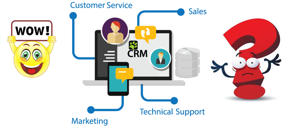 Why Vtiger CRM Development Solutions Are Spelled As WOW