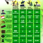   Recreational Marijuana Around The World