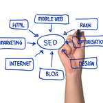 ​Reasons Behind Why Individuals Carry Out SEO Procedures