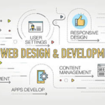 Factors to Contemplate While Hiring the Best Web Design and Marketing Company