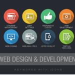 Having a Proper Web Design Service
