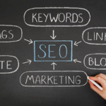 ​The Importance of SEO Services for Your Website